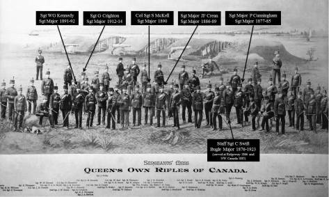Members of the Sergeants' Mess circa 1886