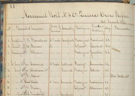 Nominal Roll, March 1866