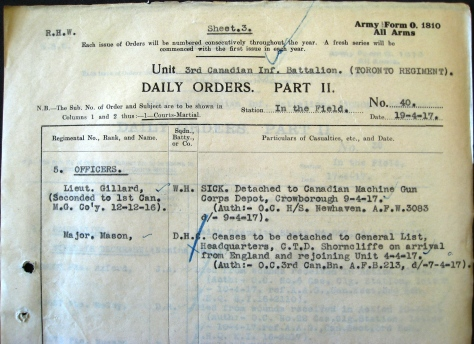 Part II Orders No. 40 (1917)