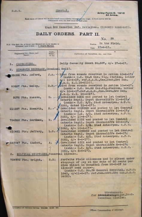 Part II Orders No. 39 (1917)